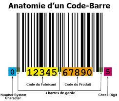 Anatomie d'un code-barres